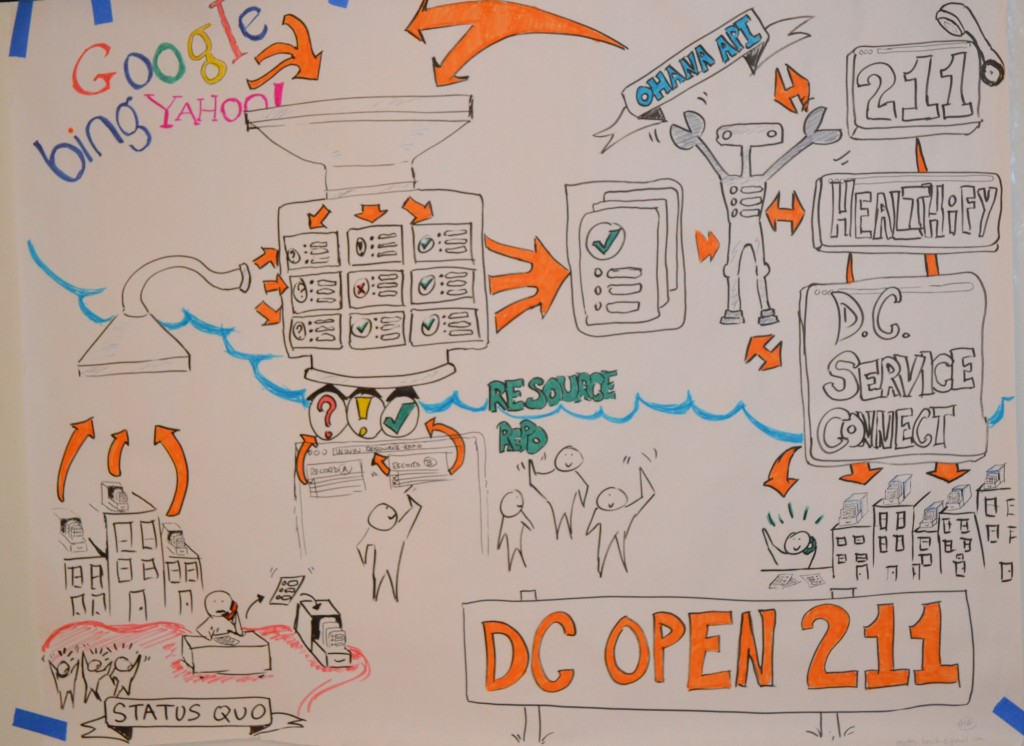 DC Open211 drawing by Matteo Becchi (@MatteoRocks)