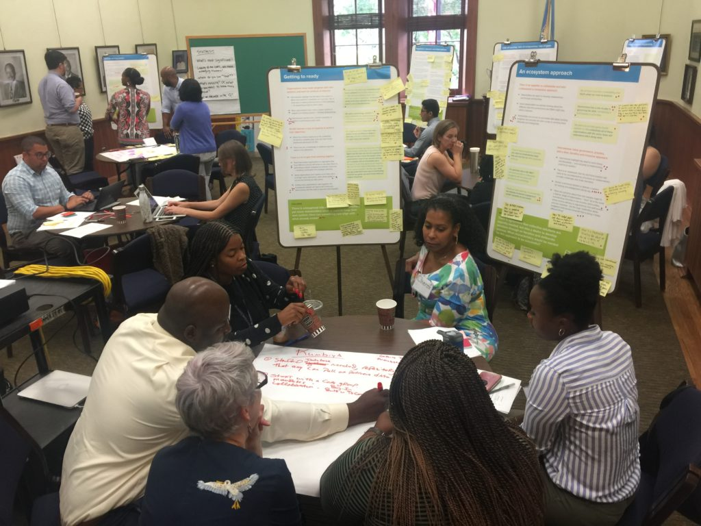 Image of a working group at the DC Community Resource Inventory stakeholder convening.