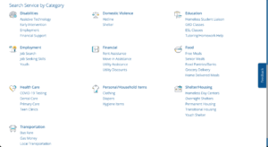 A screenshot of the category overview for local resources in Washington State. This is part of the Connect 211 Search Engine front page.